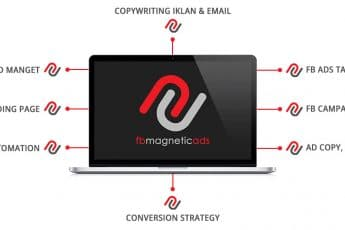 FB Magnetic Ads: Belajar Facebook Ads, List Building, dan Marketing Automation
